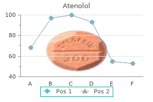 discount 100mg atenolol with amex