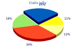 order cialis jelly cheap