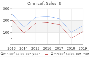 cheap omnicef 300 mg overnight delivery
