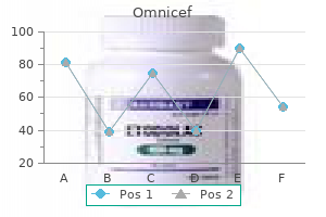 purchase 300 mg omnicef with visa