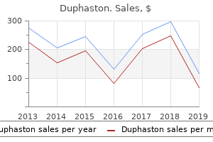 purchase duphaston with paypal