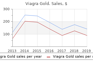order viagra gold 800 mg with amex